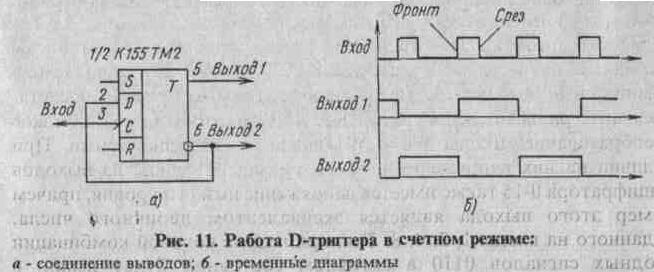 микросхема К155ИЕ5, содержащая